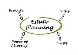 Using Estate Planning to protect assets